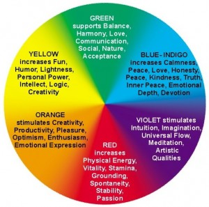 What Brand is Your Color? Color Psychology & BrandPersonality